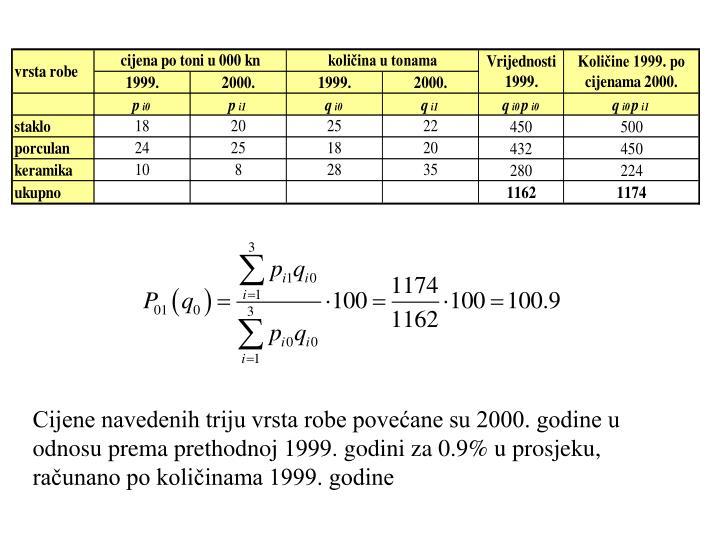 Cijene navedenih triju vrsta robe povećane su 2000. godine u odnosu prema prethodnoj 1999. godini za 0.9% u prosjeku, računano po količinama 1999. godine