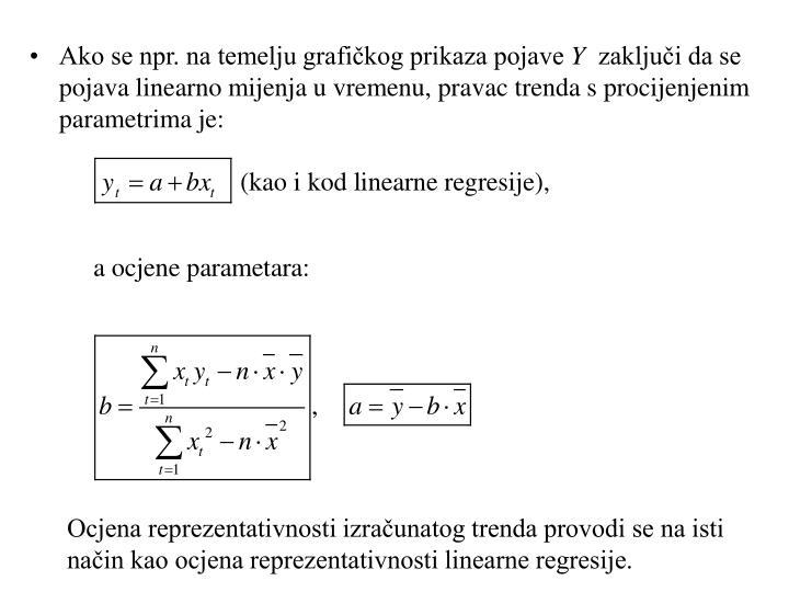 Ako se npr. na temelju grafičkog prikaza pojave