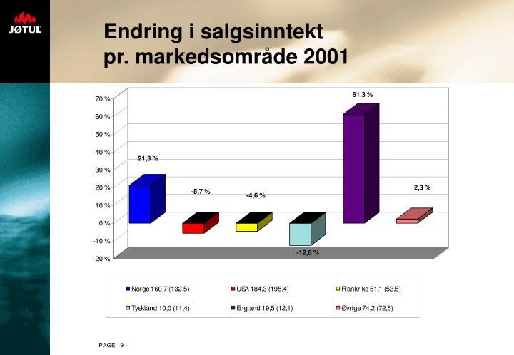 Endring i salgsinntekt