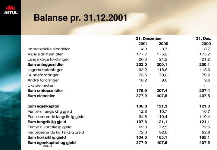 Balanse pr. 31.12.2001