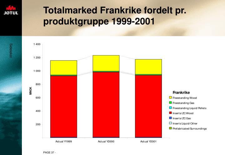 Totalmarked Frankrike fordelt pr. produktgruppe 1999-2001