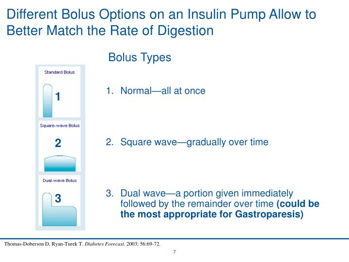 Different Bolus Options on an Insulin Pump Allow to  Better Match the Rate of Digestion