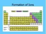 formation of ions1