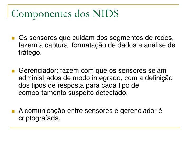 Componentes dos NIDS