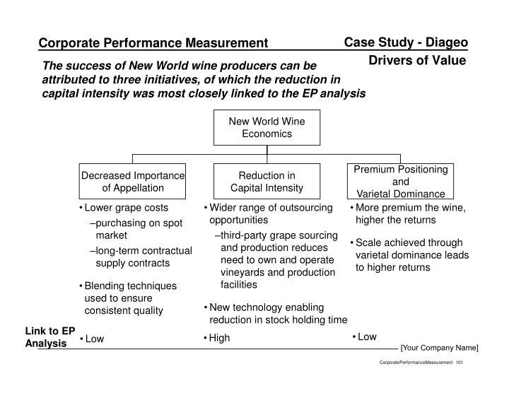 Case Study - Diageo