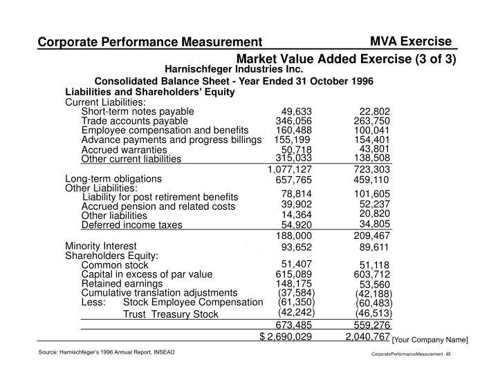 MVA Exercise