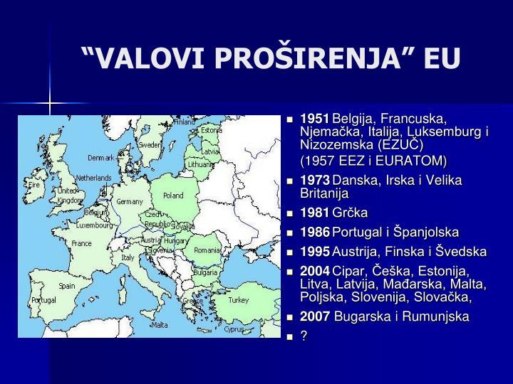 """VALOVI PROŠIRENJA"" EU"