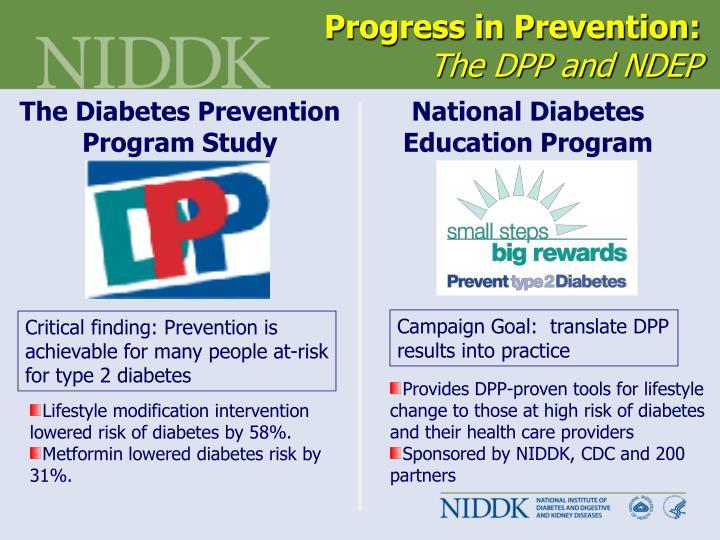Progress in Prevention: