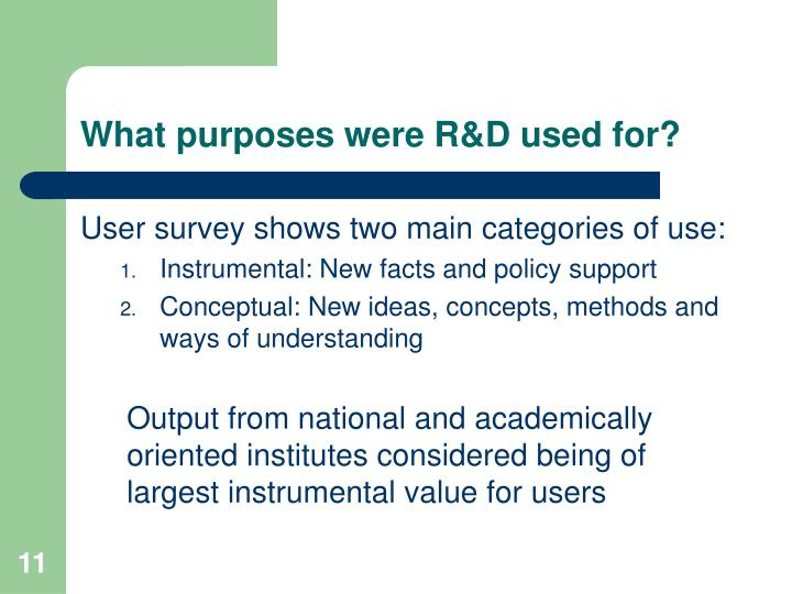 What purposes were R&D used for?