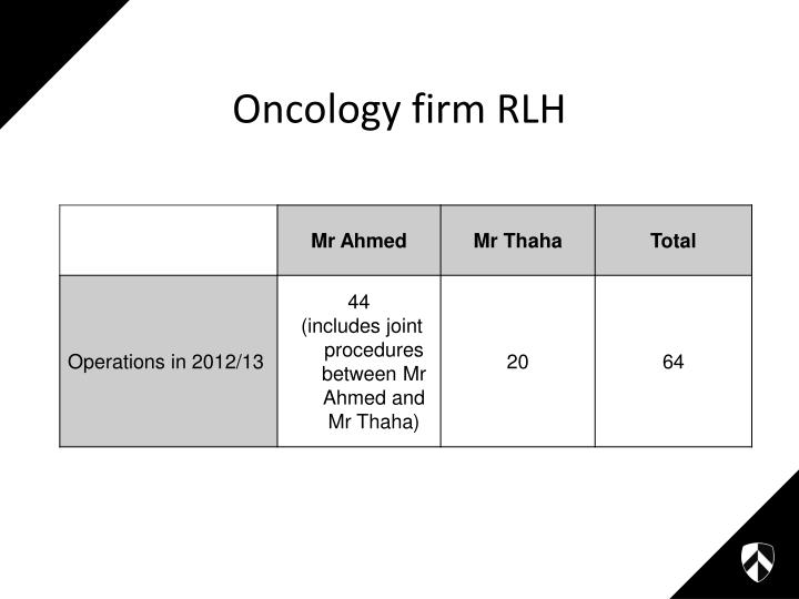 Oncology firm RLH
