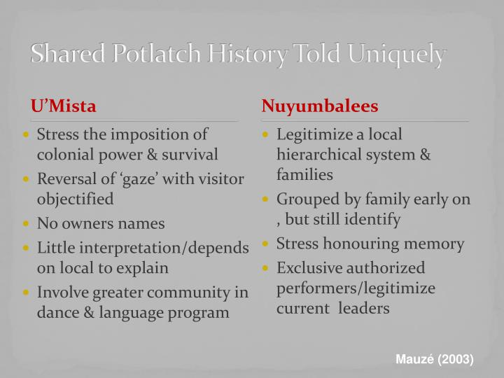 Shared Potlatch History Told Uniquely