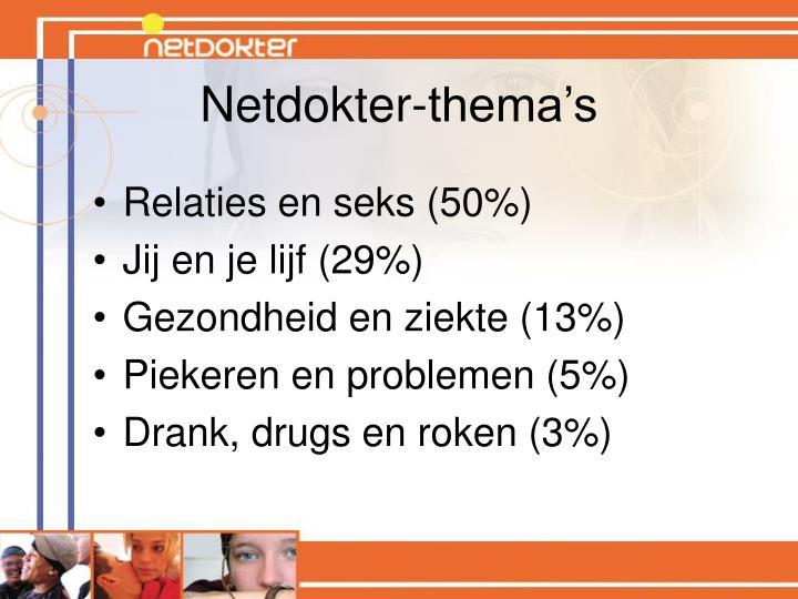 Netdokter-thema's