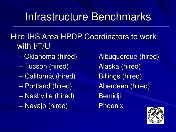 Infrastructure Benchmarks