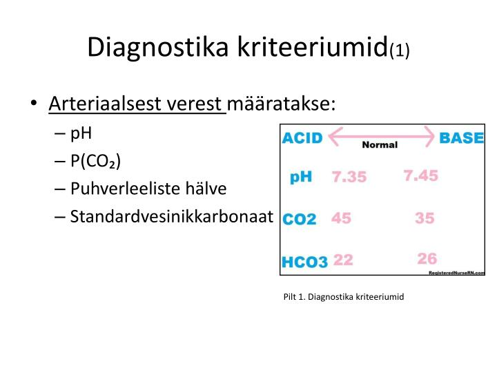 Diagnostika kriteeriumid