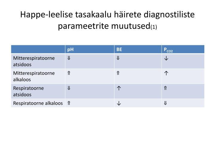 Happe-leelise tasakaalu häirete diagnostiliste parameetrite muutused