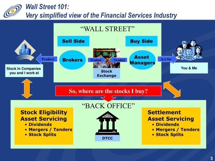 Wall street 101 very simplified view of the financial services industry