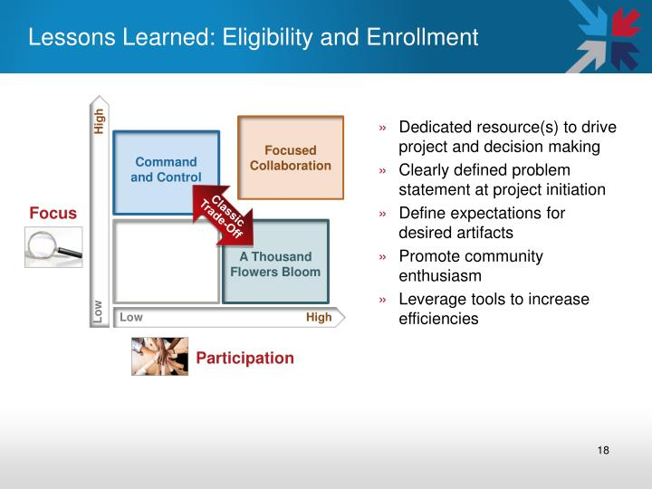 Lessons Learned: Eligibility and Enrollment