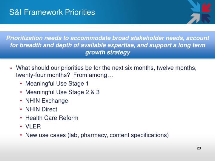 S&I Framework Priorities