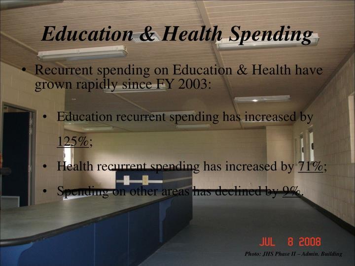 Education & Health Spending