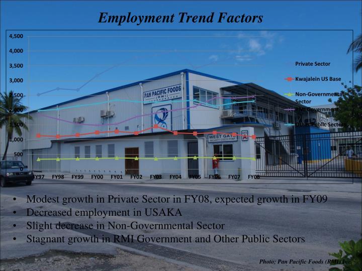 Employment Trend Factors