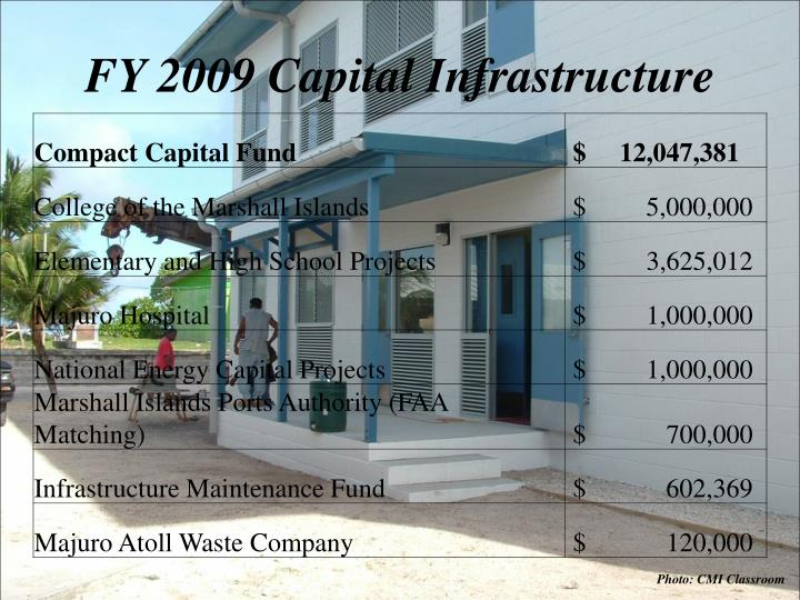 FY 2009 Capital Infrastructure