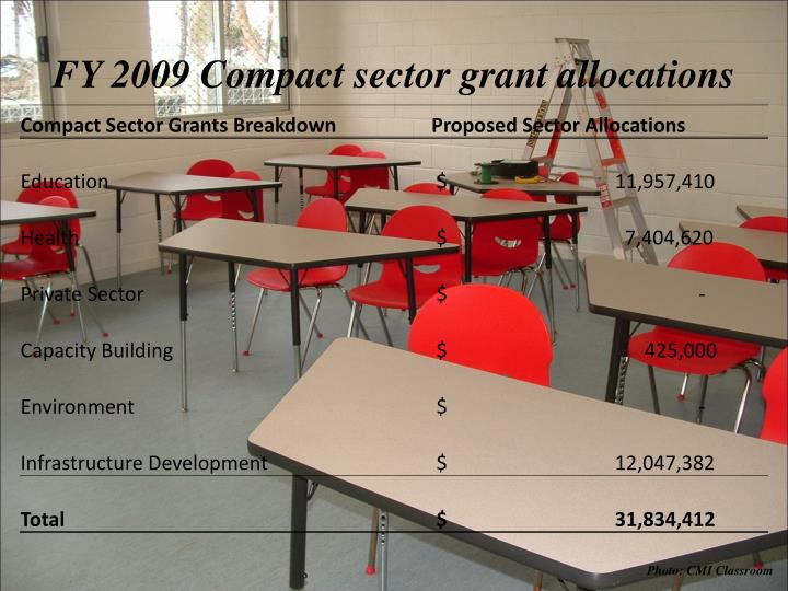 FY 2009 Compact sector grant allocations