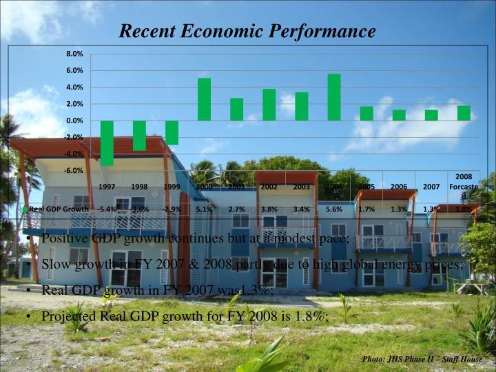 Recent Economic Performance