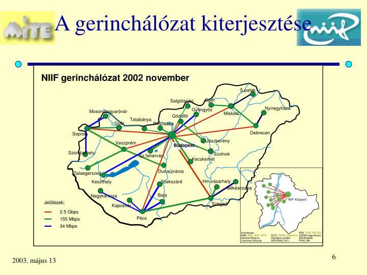 NIIF gerinchálózat 2002 november
