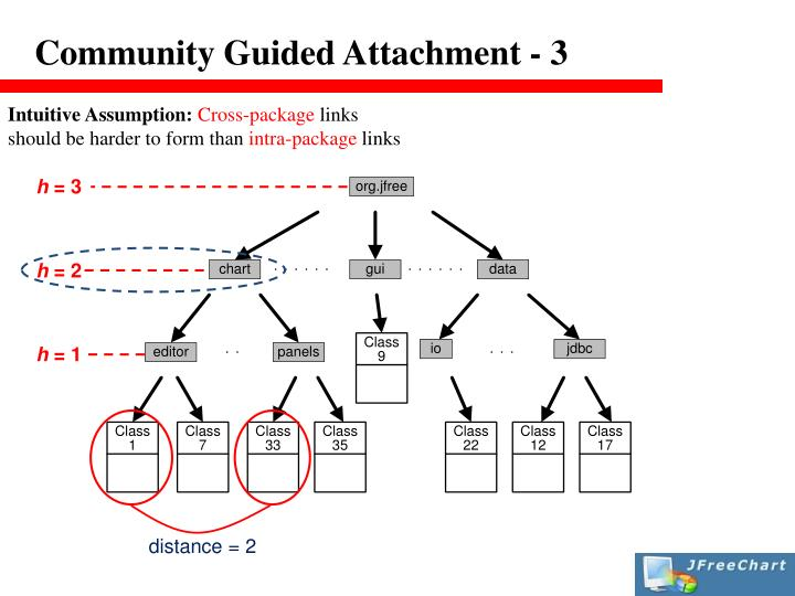 Community Guided Attachment - 3