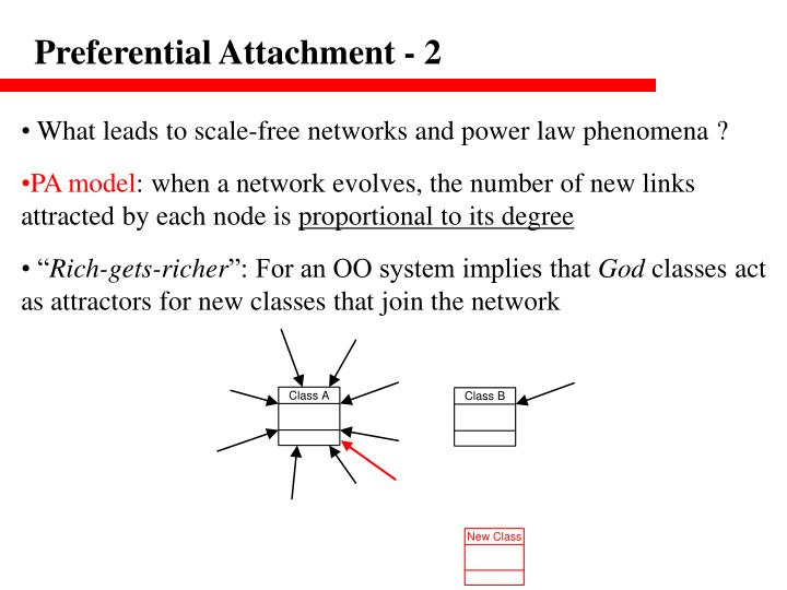 Preferential Attachment - 2