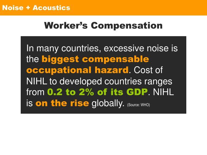 Noise + Acoustics