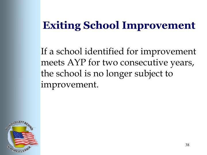 Exiting School Improvement