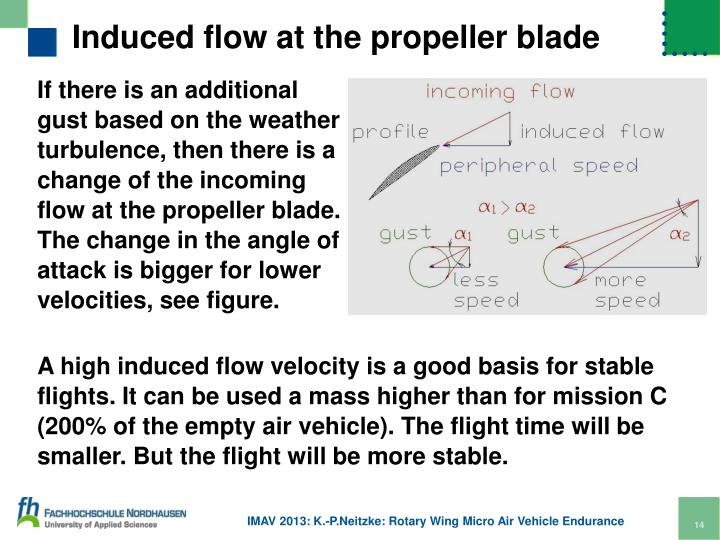 Induced flow at the propeller blade