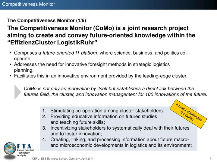 Competitiveness Monitor