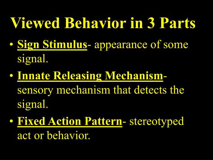 Viewed Behavior in 3 Parts