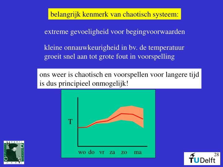 belangrijk kenmerk van chaotisch systeem: