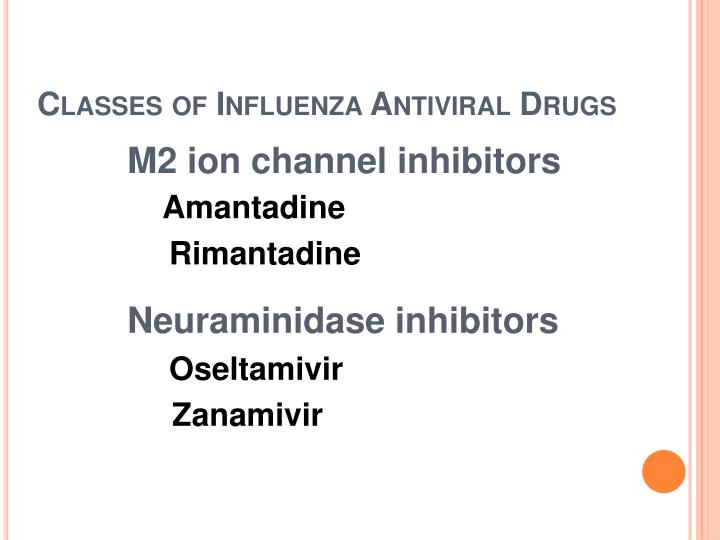Classes of Influenza Antiviral Drugs