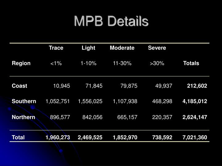 MPB Details