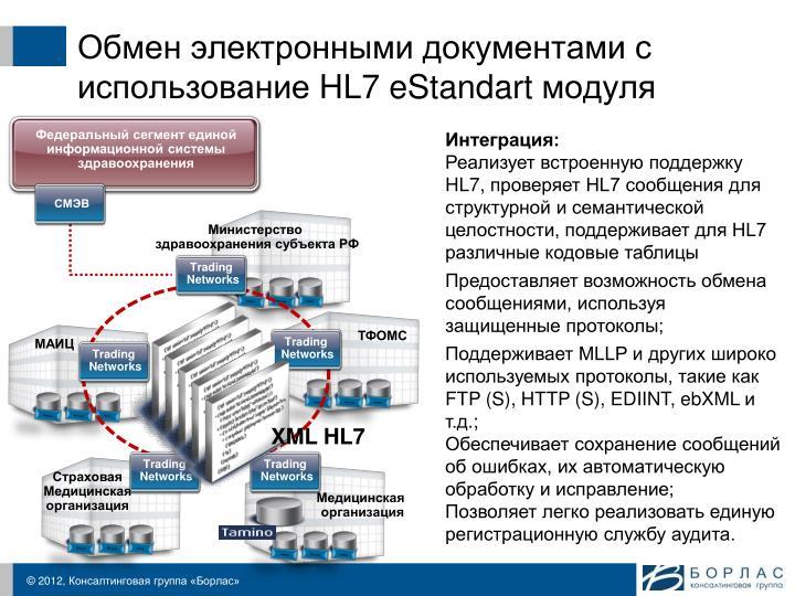 Обмен электронными документами с использование