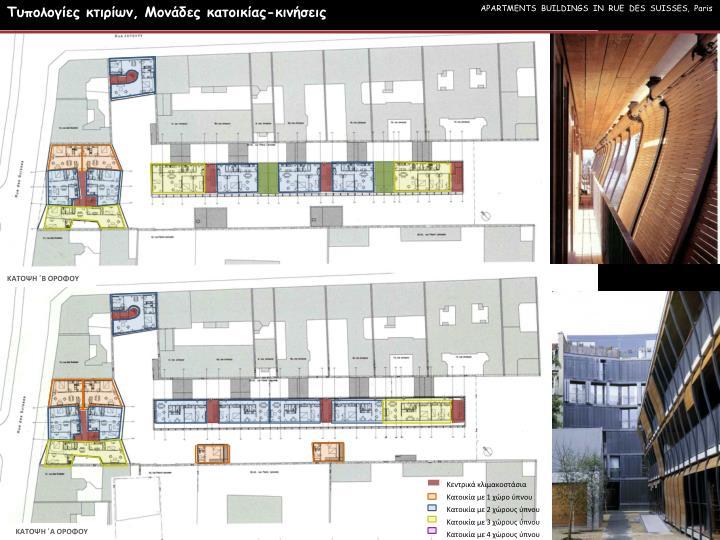 Τυπολογίες κτιρίων, Μονάδες κατοικίας-κινήσεις