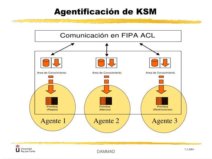 Agentificación de KSM