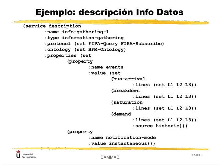 Ejemplo: descripción Info Datos