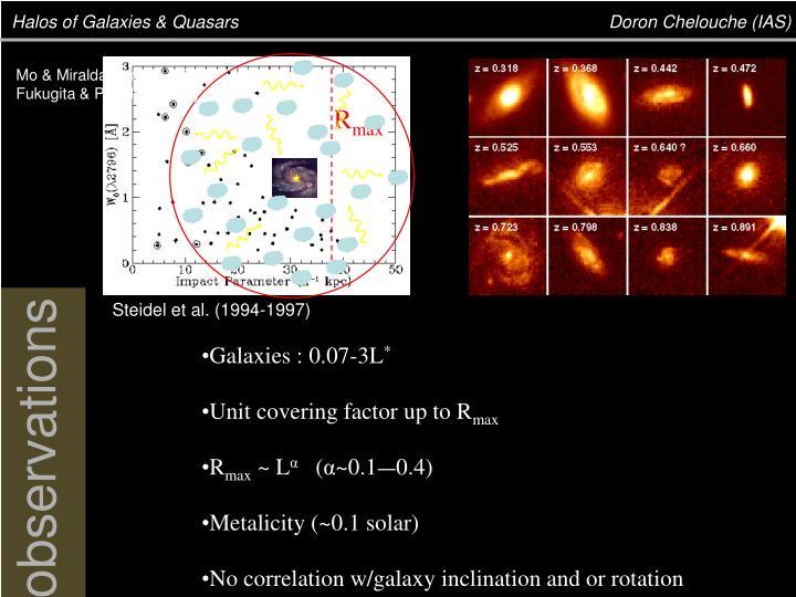 Halos of Galaxies & Quasars                                          Doron Chelouche (IAS)