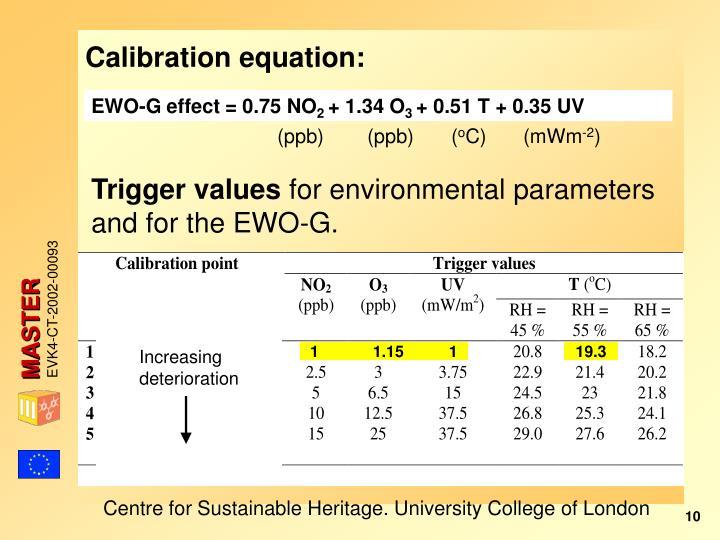 EWO-G effect = 0.75