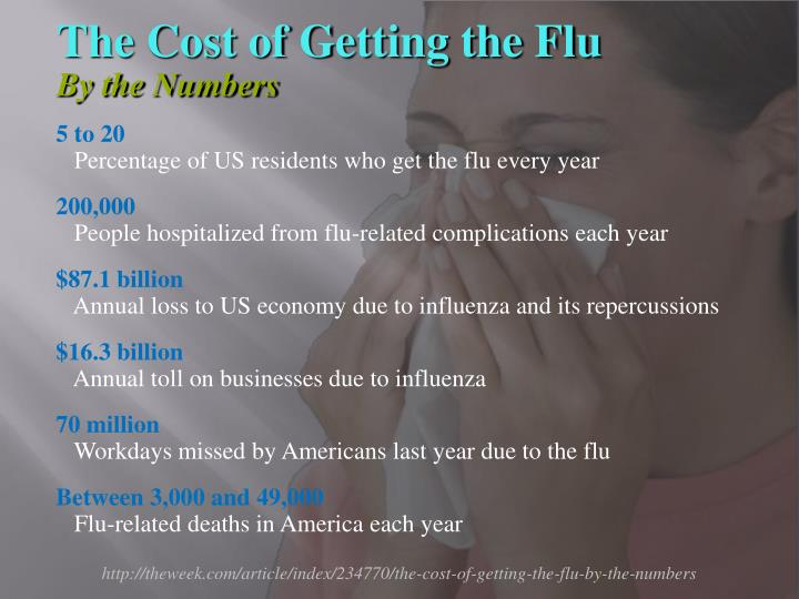 The Cost of Getting the Flu