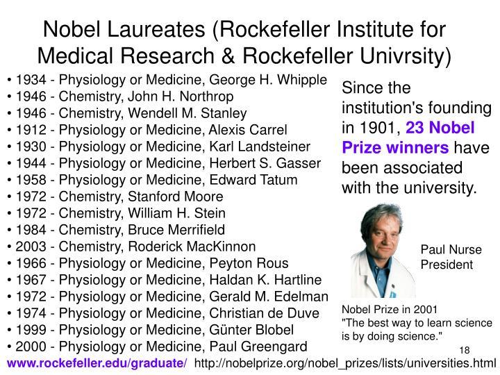 Nobel Laureates (Rockefeller Institute for Medical Research & Rockefeller Univrsity)