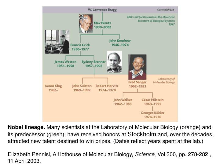 Nobel lineage.