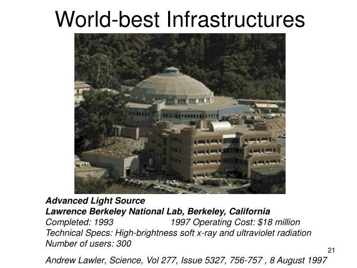 World-best Infrastructures
