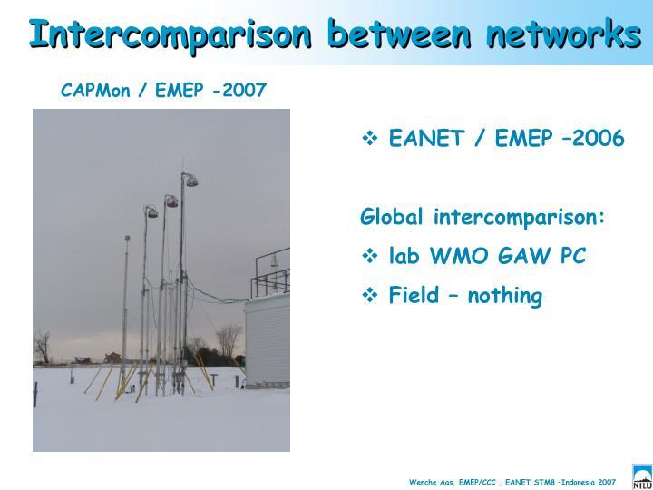 Intercomparison between networks