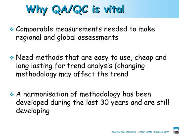 Why QA/QC is vital